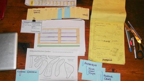Organising the Milkwood Market Garden Bed Plan